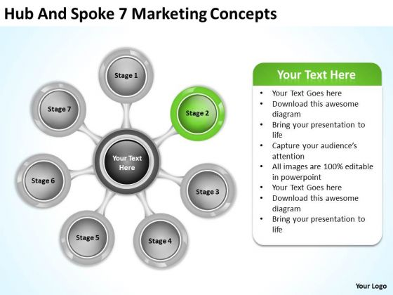 Hub And Spoke 7 Marketing Concepts Sample Business Plan PowerPoint Slides