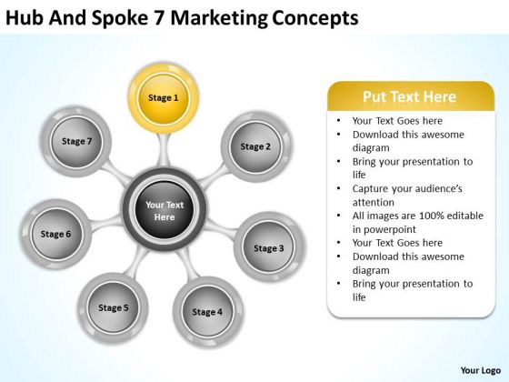 Hub And Spoke 7 Marketing Concepts Small Business Plan PowerPoint Slides