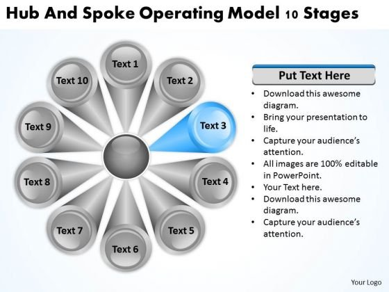 Hub and spoke operating model 10 stages need business plan hub and spoke operating model 10 stages need business plan powerpoint templates powerpoint templates accmission Image collections