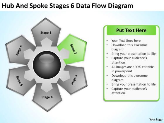 Hub And Spoke Stages 6 Data Flow Diagram Business Plans Template PowerPoint Slides