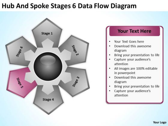 Hub And Spoke Stages 6 Data Flow Diagram Ppt Formulate Business Plan PowerPoint Templates