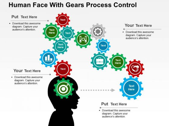 Human Face With Gears Process Control PowerPoint Template