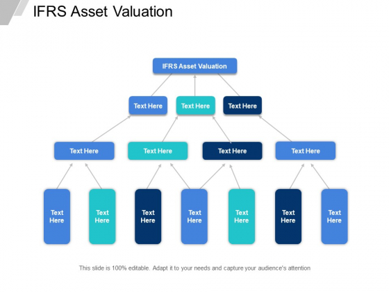 IFRS Asset Valuation Ppt PowerPoint Presentation Infographics Slide Cpb