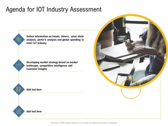 IOT Industry Assessment Agenda For IOT Industry Assessment Ppt Styles Elements PDF