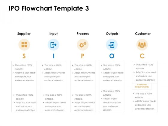IPO Flowchart Input Ppt PowerPoint Presentation Infographics Slide