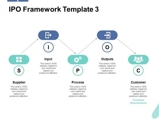 IPO Framework Input Ppt PowerPoint Presentation Professional Sample