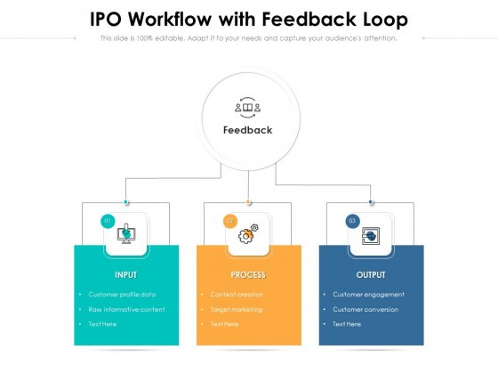 IPO Workflow With Feedback Loop Ppt PowerPoint Presentation Gallery Graphics Example PDF