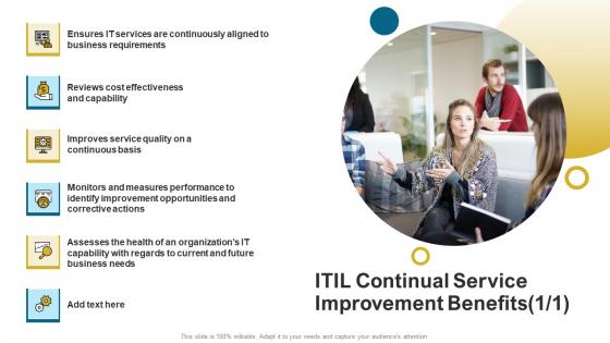 ITIL Continual Service Improvement Benefits Business Ppt Portfolio Samples PDF