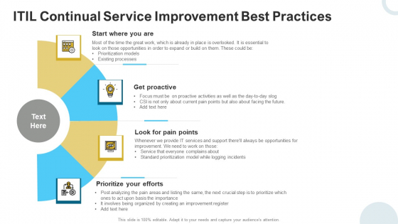 ITIL Continual Service Improvement Best Practices Ppt Layouts Infographic Template PDF