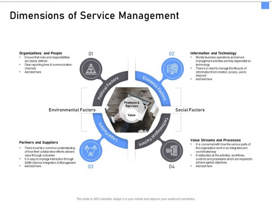ITIL Framework And Processes Dimensions Of Service Management Ppt Styles Design Templates PDF