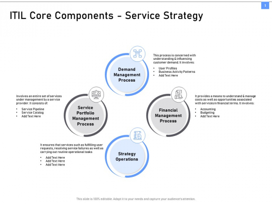 ITIL Framework And Processes ITIL Core Components Service Strategy Ppt Pictures File Formats PDF