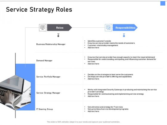 ITIL Framework And Processes Service Strategy Roles Ppt Show Topics PDF