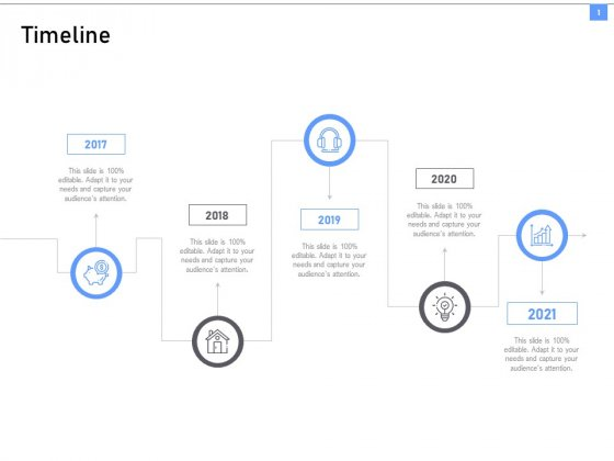 ITIL Framework And Processes Timeline Ppt File Images PDF