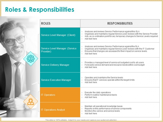 ITIL Service Quality Agreement Roles And Responsibilities Ppt Outline Graphic Tips PDF