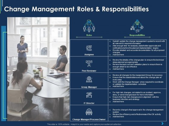 ITIL Strategy Change Management Change Management Roles And Responsibilities Ppt Files PDF