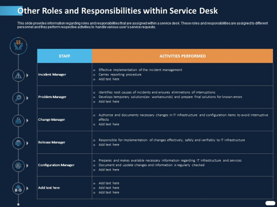 ITIL Strategy Service Excellence Other Roles And Responsibilities Within Service Desk Ppt PowerPoint Presentation Professional Summary PDF