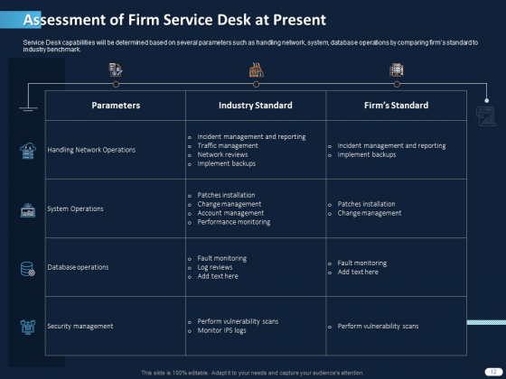 ITIL_Strategy_Service_Excellence_Ppt_PowerPoint_Presentation_Complete_Deck_With_Slides_Slide_12