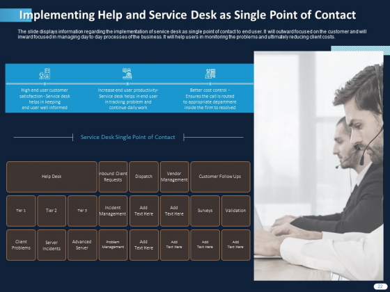 ITIL_Strategy_Service_Excellence_Ppt_PowerPoint_Presentation_Complete_Deck_With_Slides_Slide_22