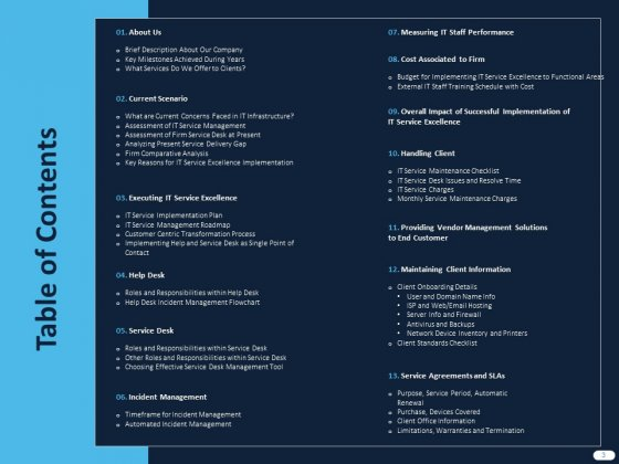 ITIL_Strategy_Service_Excellence_Ppt_PowerPoint_Presentation_Complete_Deck_With_Slides_Slide_3