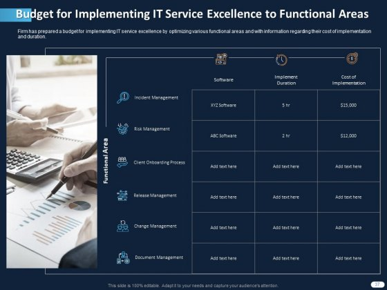 ITIL_Strategy_Service_Excellence_Ppt_PowerPoint_Presentation_Complete_Deck_With_Slides_Slide_37