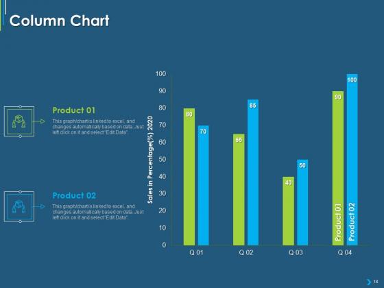 ITIL_Transformation_Management_Strategy_Ppt_PowerPoint_Presentation_Complete_Deck_With_Slides_Slide_18