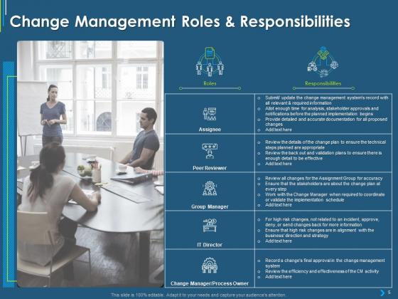 ITIL_Transformation_Management_Strategy_Ppt_PowerPoint_Presentation_Complete_Deck_With_Slides_Slide_5