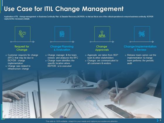 ITIL_Transformation_Management_Strategy_Ppt_PowerPoint_Presentation_Complete_Deck_With_Slides_Slide_8