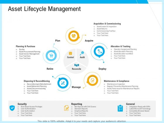 IT And Cloud Facilities Management Asset Lifecycle Management Ppt Summary Influencers PDF