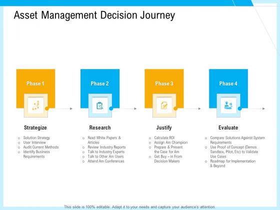 IT And Cloud Facilities Management Asset Management Decision Journey Ppt Pictures Layouts PDF