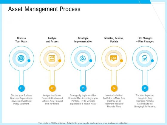 IT And Cloud Facilities Management Asset Management Process Analyze And Assess Download PDF