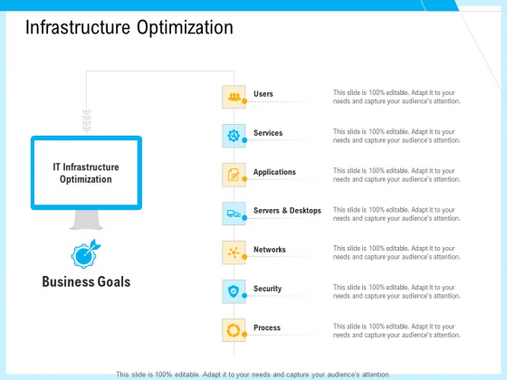 IT And Cloud Facilities Management Infrastructure Optimization Ppt Inspiration Shapes PDF