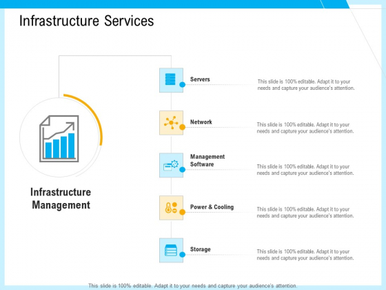 IT And Cloud Facilities Management Infrastructure Services Ppt Infographics Example Introduction PDF