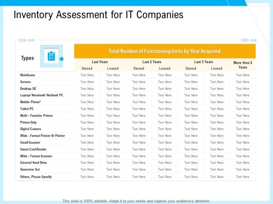 IT And Cloud Facilities Management Inventory Assessment For IT Companies Template PDF