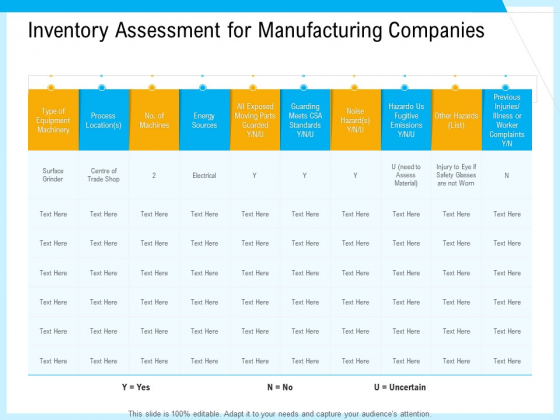 IT And Cloud Facilities Management Inventory Assessment For Manufacturing Companies Template PDF