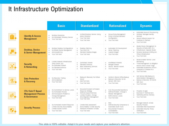 IT And Cloud Facilities Management It Infrastructure Optimization Ppt Model Slide PDF