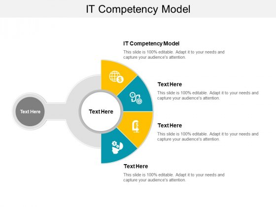 IT Competency Model Ppt PowerPoint Presentation Outline Inspiration Cpb
