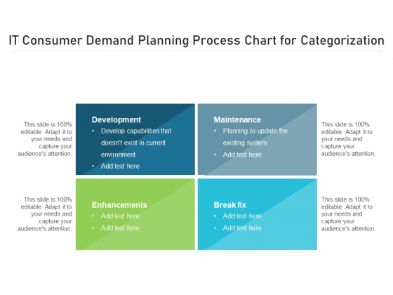 IT Consumer Demand Planning Process Chart For Categorization Ppt PowerPoint Presentation Infographics Designs PDF