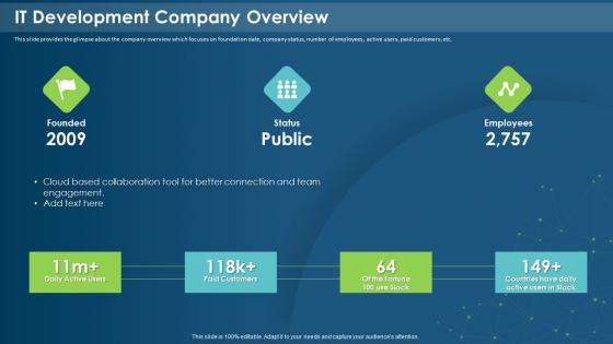 IT Development Company Pitch Deck IT Development Company Overview Slides PDF