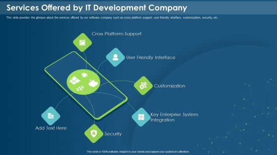 IT_Development_Company_Pitch_Deck_Services_Offered_By_IT_Development_Company_Download_PDF_Slide_1