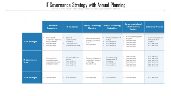 IT Governance Strategy With Annual Planning Ppt PowerPoint Presentation File Graphics Template PDF