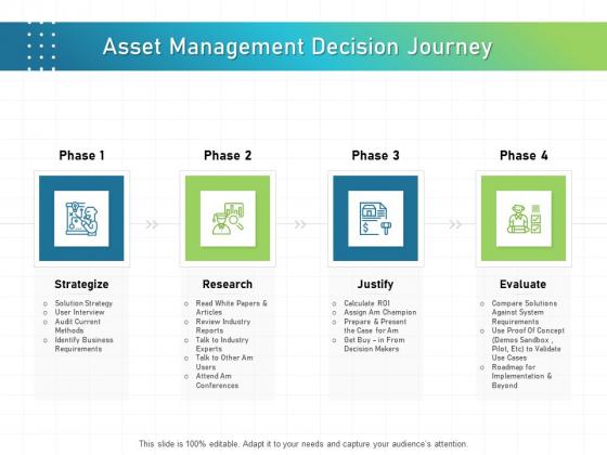 IT Infrastructure Administration Asset Management Decision Journey Ppt Portfolio Design Inspiration PDF