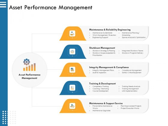 IT Infrastructure Governance Asset Performance Management Ppt Summary Design Templates PDF