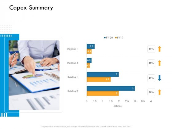 IT Infrastructure Governance Capex Summary Ppt Infographic Template Ideas PDF