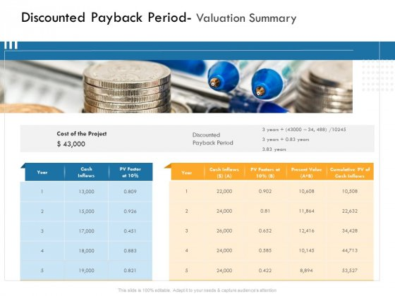 IT Infrastructure Governance Discounted Payback Period Valuation Summary Ppt Infographics Graphics Template PDF
