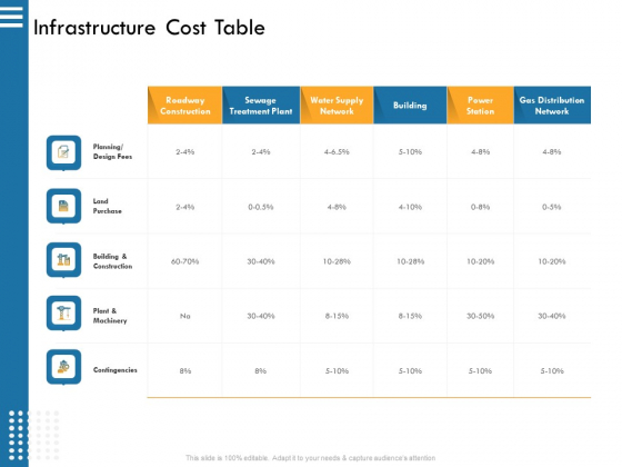 IT Infrastructure Governance Infrastructure Cost Table Ppt Portfolio Example Topics PDF