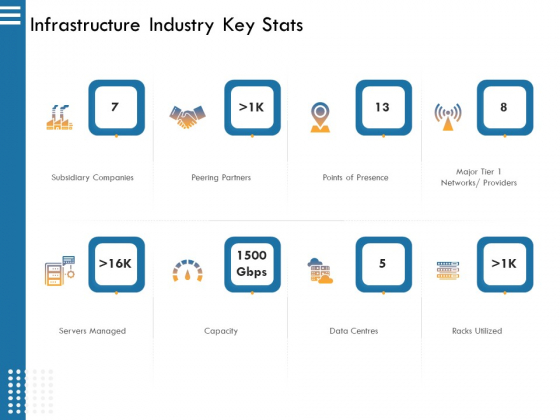IT Infrastructure Governance Infrastructure Industry Key Stats Ppt Layouts Graphics Download PDF