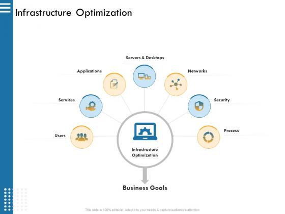 IT Infrastructure Governance Infrastructure Optimization Ppt Inspiration Background PDF