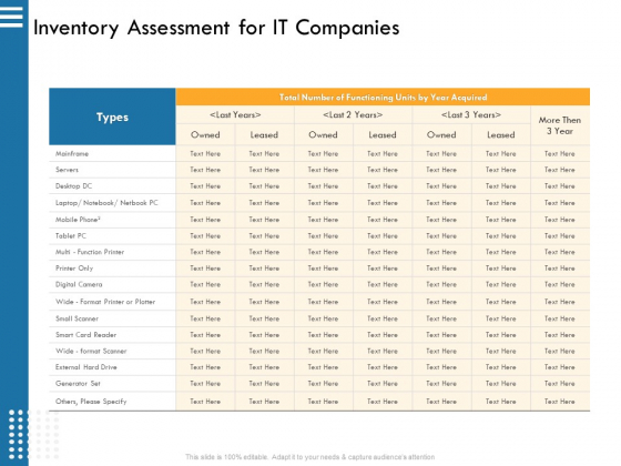 IT Infrastructure Governance Inventory Assessment For IT Companies Ppt Inspiration Objects PDF