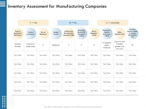 IT Infrastructure Governance Inventory Assessment For Manufacturing Companies Ppt Summary Tips PDF