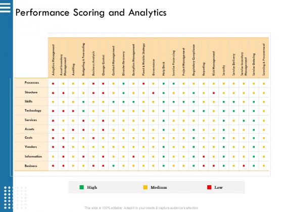 IT Infrastructure Governance Performance Scoring And Analytics Ppt Show Summary PDF